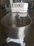 5) Dough Mixers